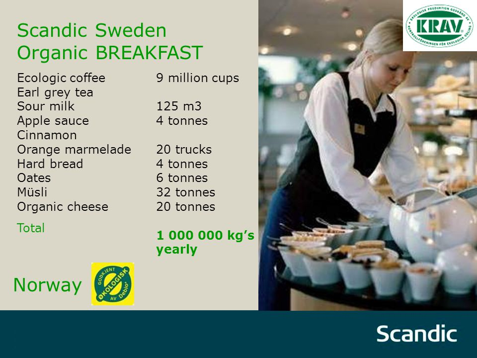 Scandic Sweden Organic BREAKFAST Ecologic coffee Earl grey tea Sour milk Apple sauce Cinnamon Orange marmelade Hard bread Oates Müsli Organic cheese Total 9 million cups 125 m3 4 tonnes 20 trucks 4 tonnes 6 tonnes 32 tonnes 20 tonnes 1 000 000 kg's yearly Norway
