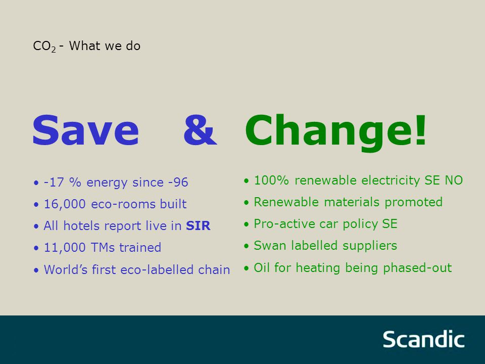 CO 2 - What we do Save & Change.