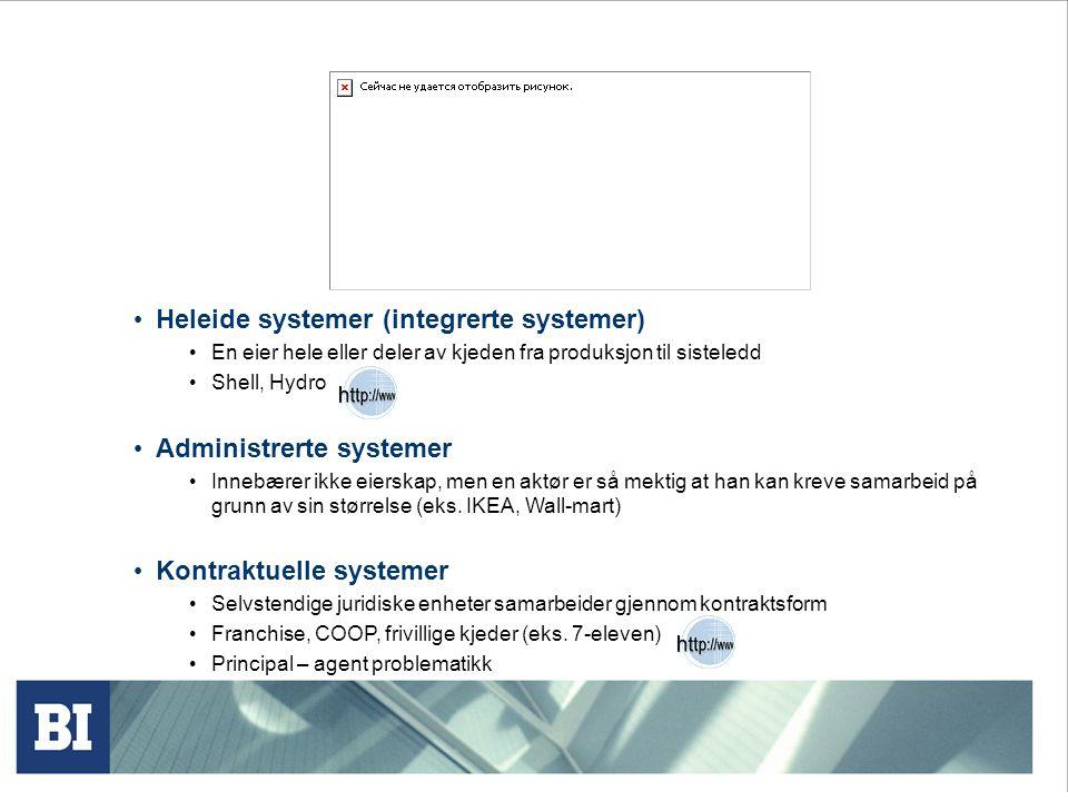 Heleide systemer (integrerte systemer) En eier hele eller deler av kjeden fra produksjon til sisteledd Shell, Hydro Administrerte systemer Innebærer ikke eierskap, men en aktør er så mektig at han kan kreve samarbeid på grunn av sin størrelse (eks.