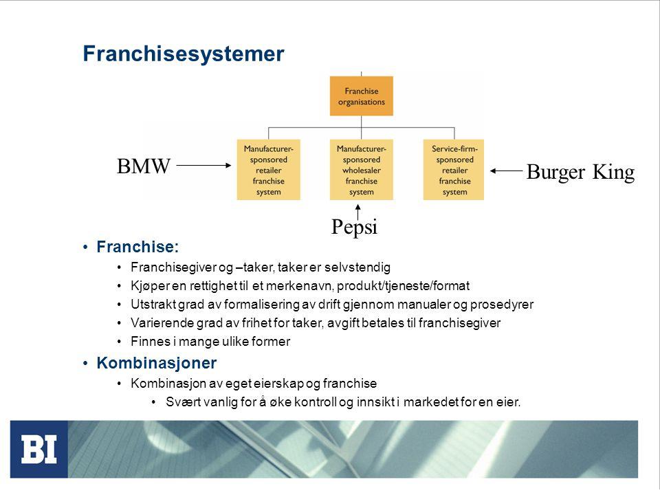 Franchisesystemer Franchise: Franchisegiver og –taker, taker er selvstendig Kjøper en rettighet til et merkenavn, produkt/tjeneste/format Utstrakt gra