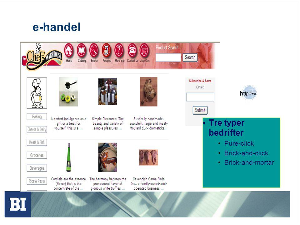 e-handel Tre typer bedrifter Pure-click Brick-and-click Brick-and-mortar