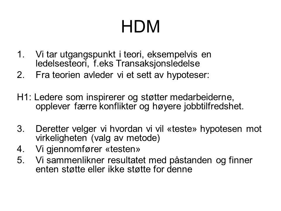 HDM 1.Vi tar utgangspunkt i teori, eksempelvis en ledelsesteori, f.eks Transaksjonsledelse 2.Fra teorien avleder vi et sett av hypoteser: H1: Ledere s