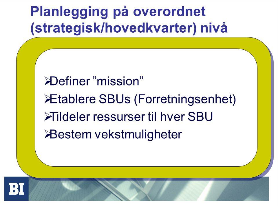 Planlegging på overordnet (strategisk/hovedkvarter) nivå  Definer mission  Etablere SBUs (Forretningsenhet)  Tildeler ressurser til hver SBU  Bestem vekstmuligheter