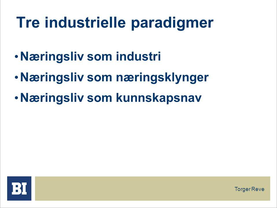 Torger Reve Tre industrielle paradigmer Næringsliv som industri Næringsliv som næringsklynger Næringsliv som kunnskapsnav