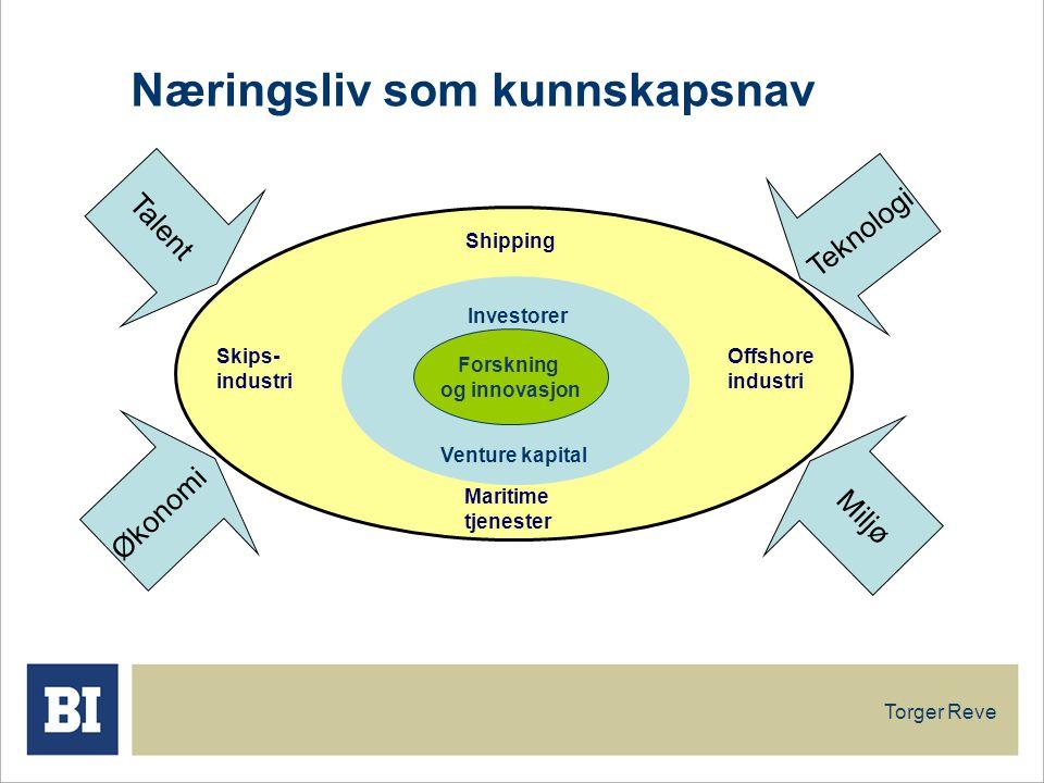 Torger Reve Næringsliv som kunnskapsnav Talent Økonomi Miljø Teknologi Shipping Maritime tjenester Skips- industri Offshore industri Investorer Venture kapital Forskning og innovasjon