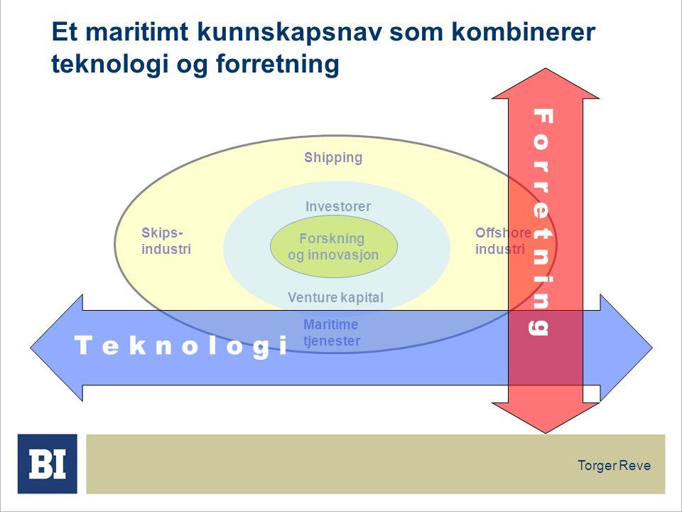 Torger Reve Et maritimt kunnskapsnav som kombinerer teknologi og forretning Shipping Maritime tjenester Skips- industri Offshore industri Investorer Venture kapital Forskning og innovasjon T e k n o l o g iF o r r e t n i n g