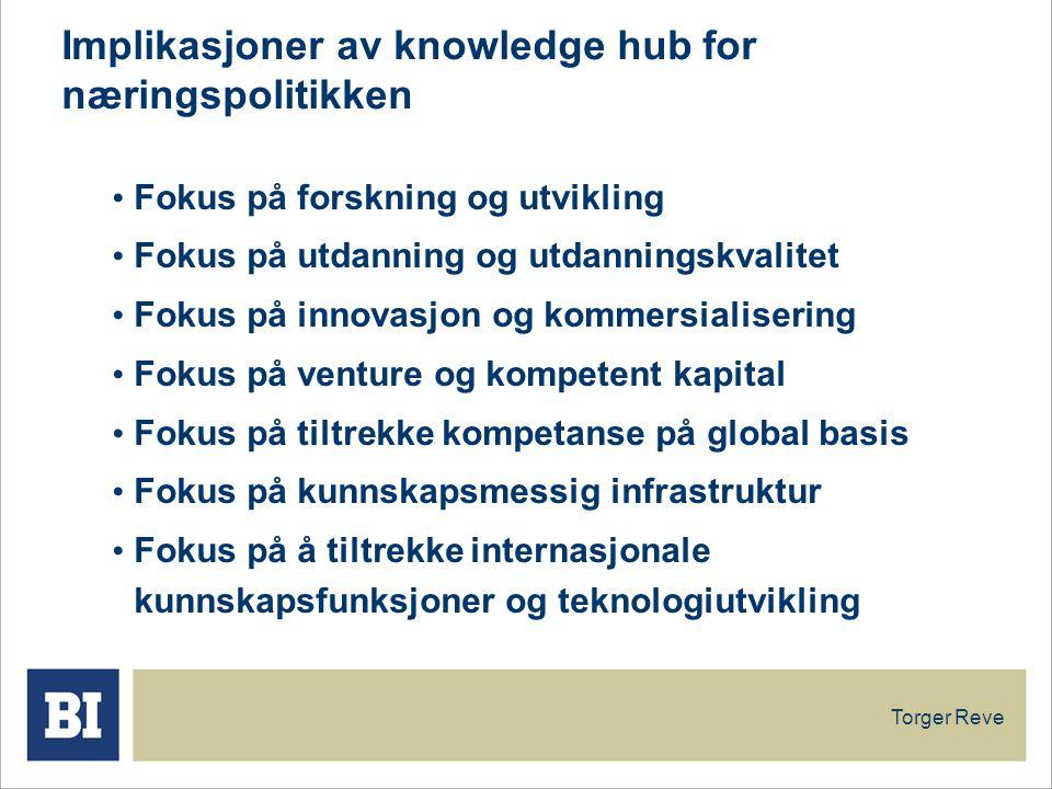 Torger Reve Implikasjoner av knowledge hub for næringspolitikken Fokus på forskning og utvikling Fokus på utdanning og utdanningskvalitet Fokus på innovasjon og kommersialisering Fokus på venture og kompetent kapital Fokus på tiltrekke kompetanse på global basis Fokus på kunnskapsmessig infrastruktur Fokus på å tiltrekke internasjonale kunnskapsfunksjoner og teknologiutvikling