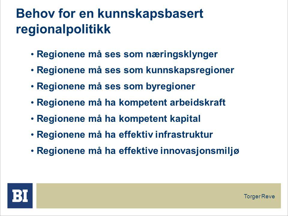 Torger Reve Behov for en kunnskapsbasert regionalpolitikk Regionene må ses som næringsklynger Regionene må ses som kunnskapsregioner Regionene må ses som byregioner Regionene må ha kompetent arbeidskraft Regionene må ha kompetent kapital Regionene må ha effektiv infrastruktur Regionene må ha effektive innovasjonsmiljø