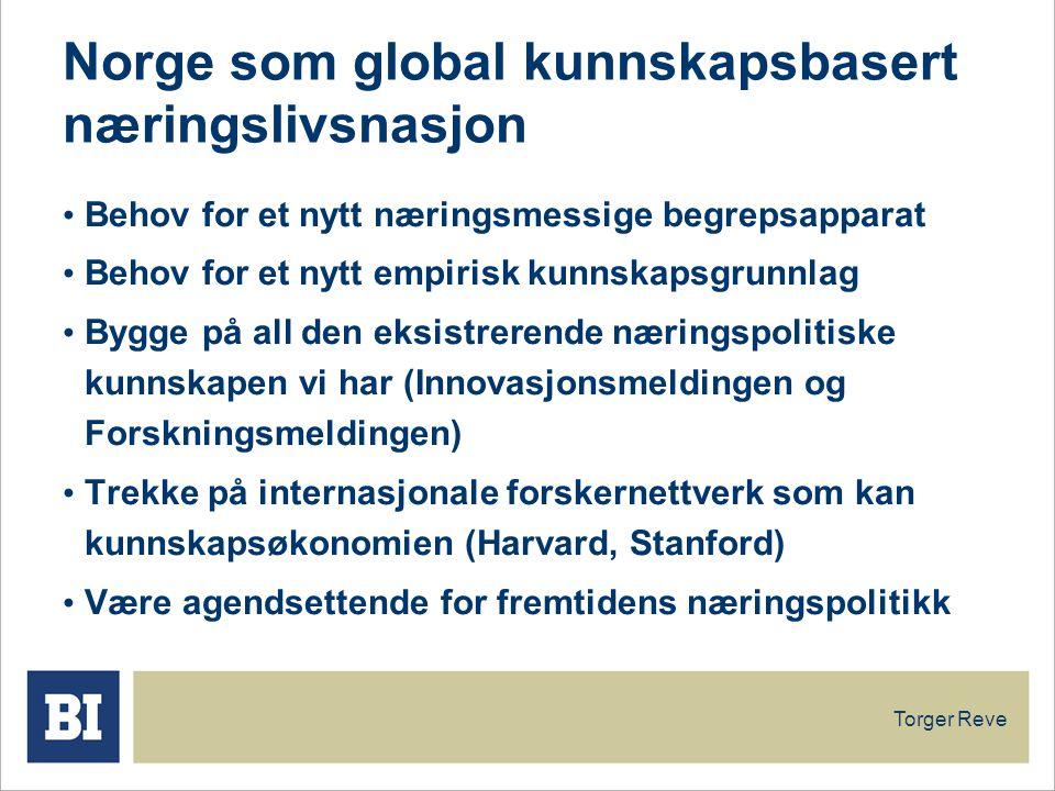 Torger Reve Tredje store nasjonale verdiskapings- prosjekt gir unike næringsutviklingsdata Et konkurransedyktig Norge, SNF, 1990 Et verdiskapende Norge, BI, 2000 Et kunnskapsbasert Norge, BI, 2010