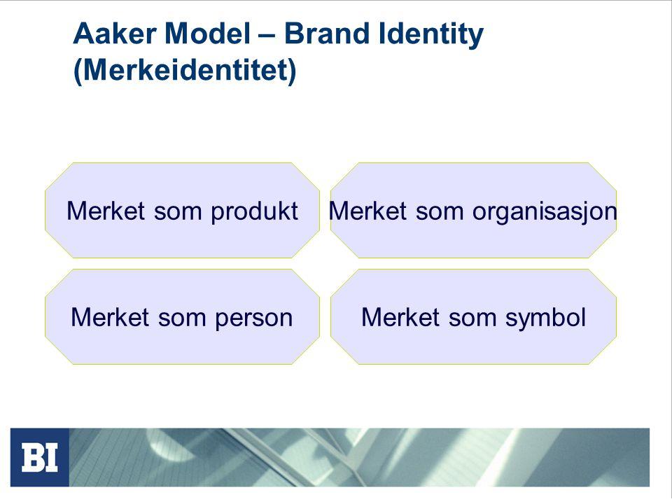 Ulike merkestyrkemodeller Brand Asset Valuator Aaker Model* BRANDZ Brand Resonance