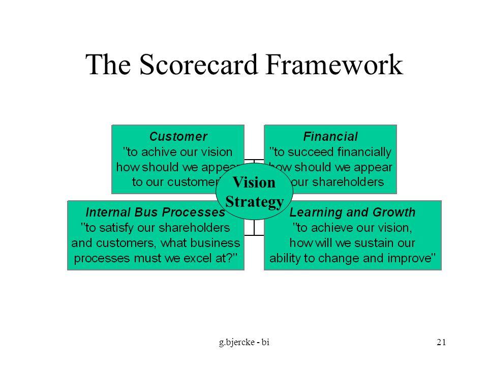 g.bjercke - bi21 The Scorecard Framework Vision Strategy