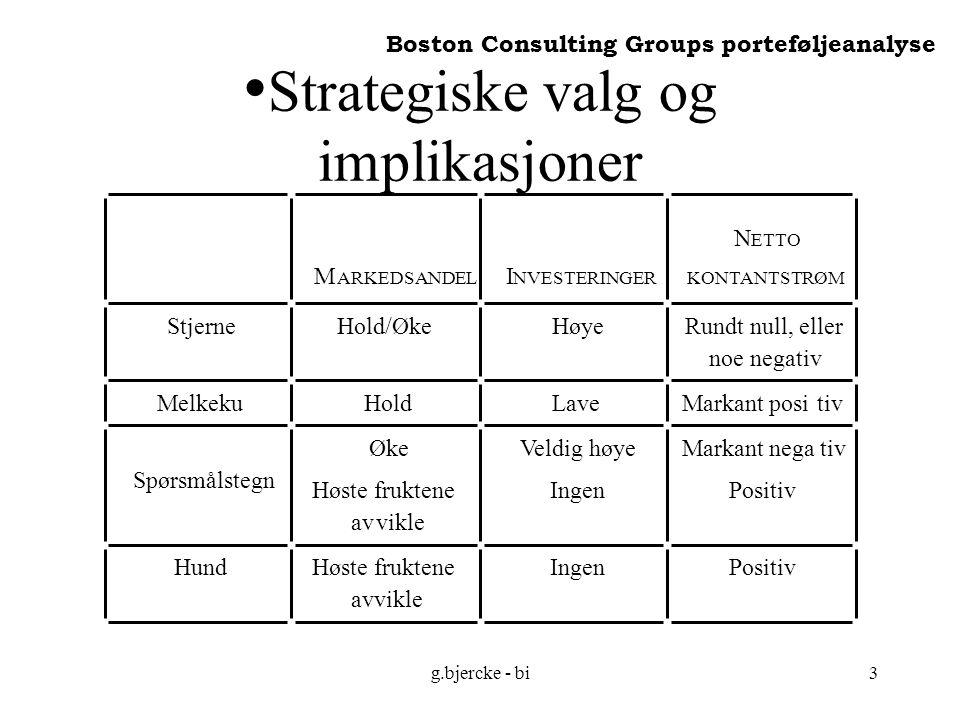 g.bjercke - bi24 nøkkelbegrep Vekst- og markedsandel matrisen strategiske valg o implementering BCG, GEMM inntregning (early entry) kulturell tilpasning elementer i forretningsplan strategiformulering beslutningsprocess generiske strategier control and evaluation (BSC)