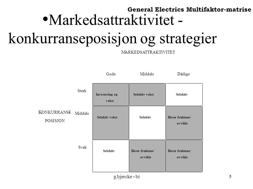 g.bjercke - bi5 Markedsattraktivitet - konkurranseposisjon og strategier General Electrics Multifaktor-matrise M ARKEDSATTRAKTIVITET GodeMiddelsDårlige Sterk Investering og vekst Selektiv vekstSelektiv K ONKURRANSE - POSISJON Middels Selektiv vekstSelektivHøste fruktene/ avvikle Svak SelektivHøste fruktene/ avvikle Høste fruktene/ avvikle