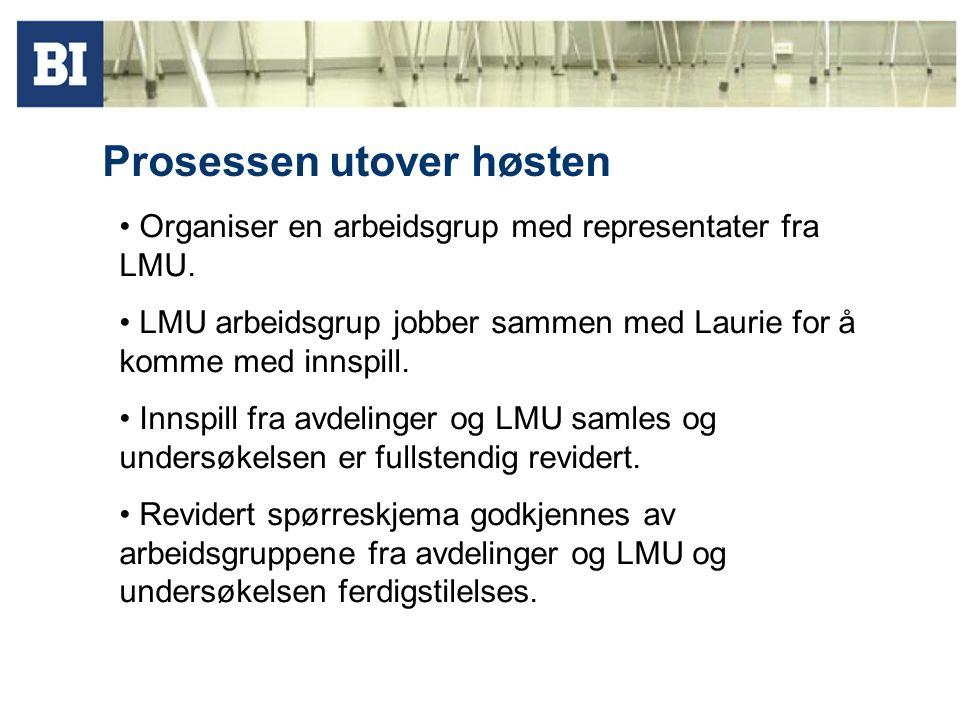 Prosessen utover høsten Organiser en arbeidsgrup med representater fra LMU.