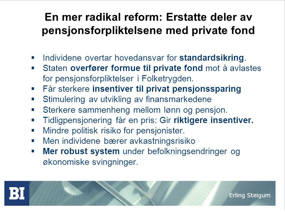 Erling Steigum En mer radikal reform: Erstatte deler av pensjonsforpliktelsene med private fond  Individene overtar hovedansvar for standardsikring.