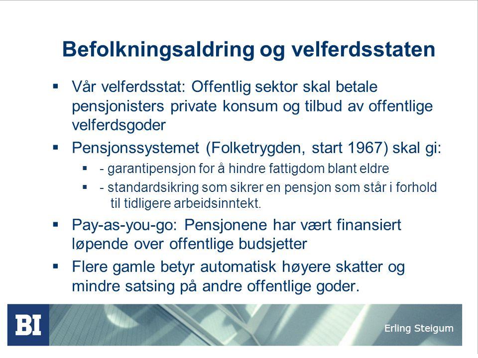 Erling Steigum Befolkningsaldring og velferdsstaten  Vår velferdsstat: Offentlig sektor skal betale pensjonisters private konsum og tilbud av offentl