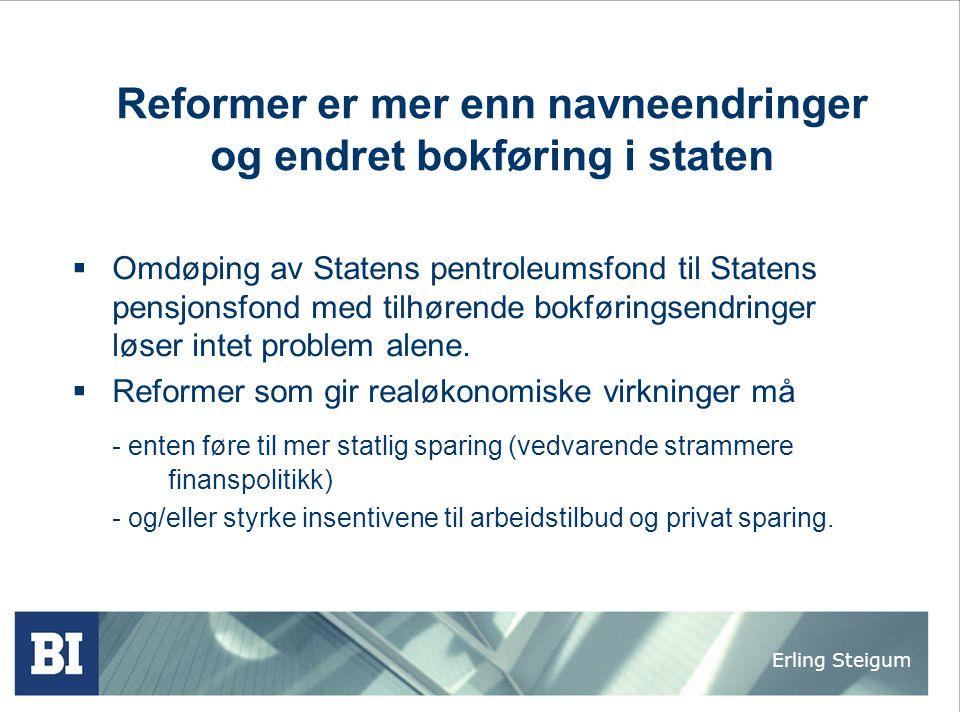 Erling Steigum Reformer er mer enn navneendringer og endret bokføring i staten  Omdøping av Statens pentroleumsfond til Statens pensjonsfond med tilh