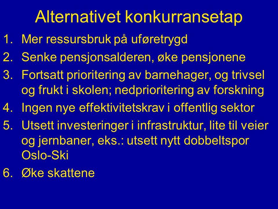 Alternativet konkurransetap 1.Mer ressursbruk på uføretrygd 2.Senke pensjonsalderen, øke pensjonene 3.Fortsatt prioritering av barnehager, og trivsel og frukt i skolen; nedprioritering av forskning 4.Ingen nye effektivitetskrav i offentlig sektor 5.Utsett investeringer i infrastruktur, lite til veier og jernbaner, eks.: utsett nytt dobbeltspor Oslo-Ski 6.Øke skattene