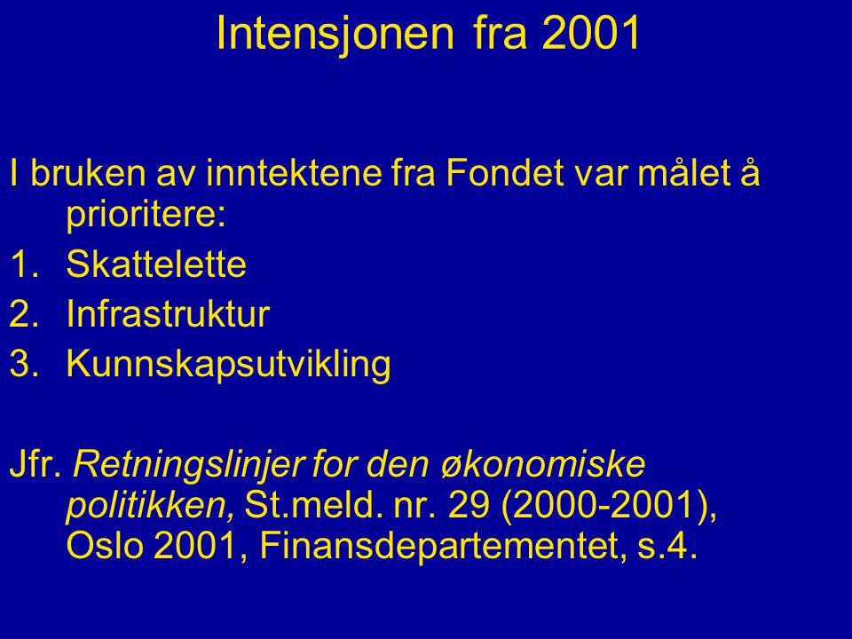 Intensjonen fra 2001 I bruken av inntektene fra Fondet var målet å prioritere: 1.Skattelette 2.Infrastruktur 3.Kunnskapsutvikling Jfr. Retningslinjer
