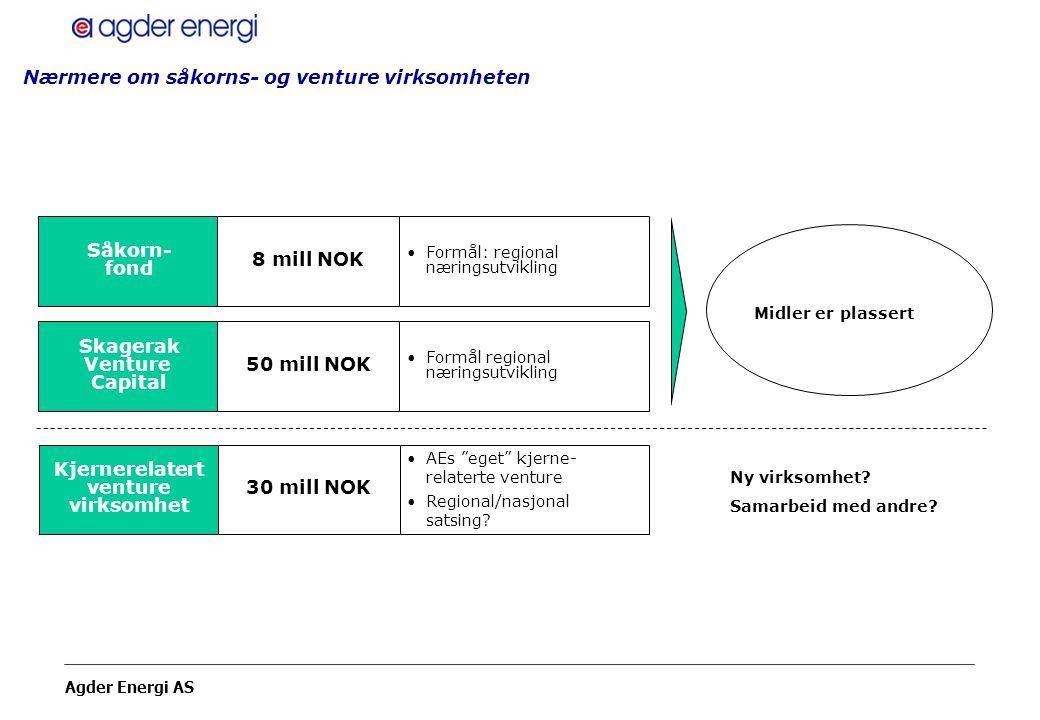 Agder Energi AS Nærmere om såkorns- og venture virksomheten Såkorn- fond 8 mill NOK Formål: regional næringsutvikling Skagerak Venture Capital 50 mill