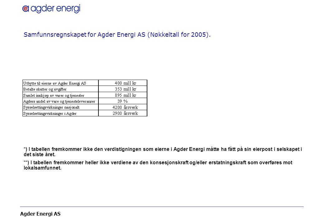 Agder Energi AS Samfunnsregnskapet for Agder Energi AS (Nøkkeltall for 2005). *) I tabellen fremkommer ikke den verdistigningen som eierne i Agder Ene