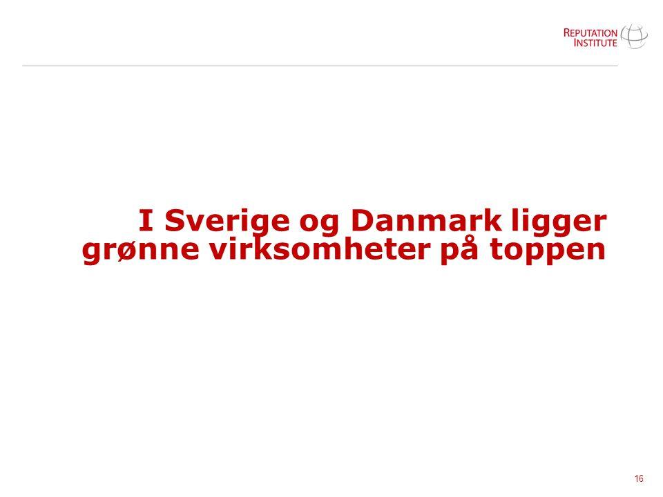 16 I Sverige og Danmark ligger grønne virksomheter på toppen
