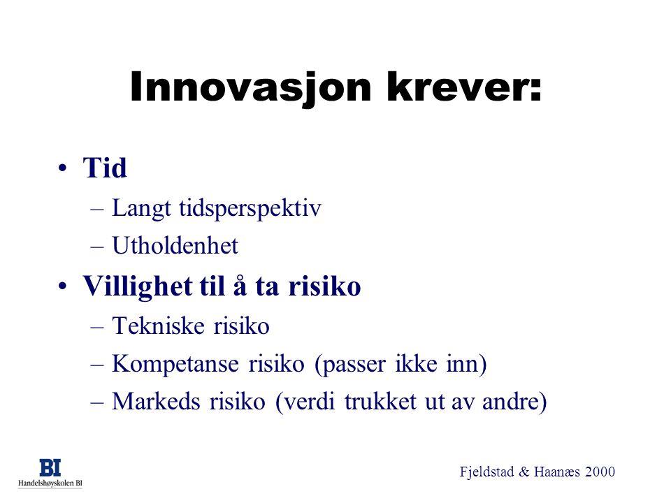Fjeldstad & Haanæs 2000 Innovasjon krever: Tid –Langt tidsperspektiv –Utholdenhet Villighet til å ta risiko –Tekniske risiko –Kompetanse risiko (passe