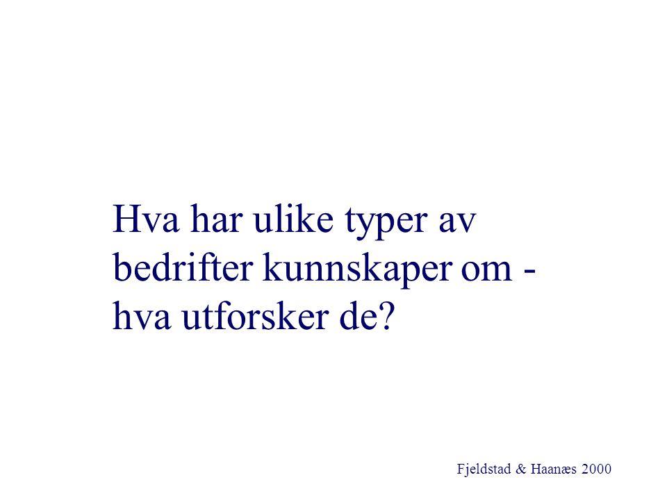 Fjeldstad & Haanæs 2000 Hva har ulike typer av bedrifter kunnskaper om - hva utforsker de?