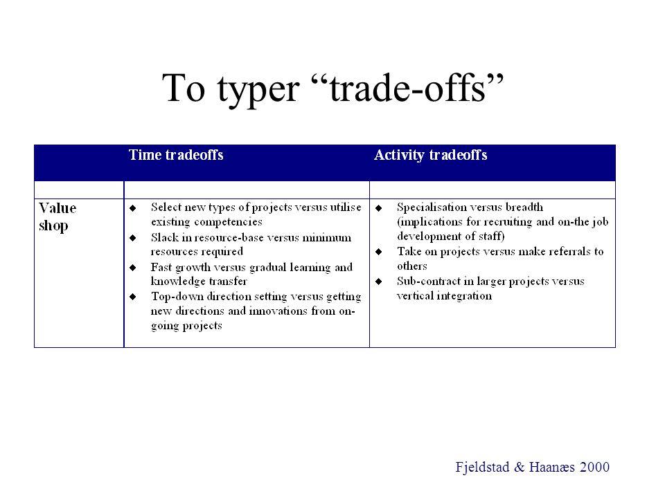 "Fjeldstad & Haanæs 2000 To typer ""trade-offs"""