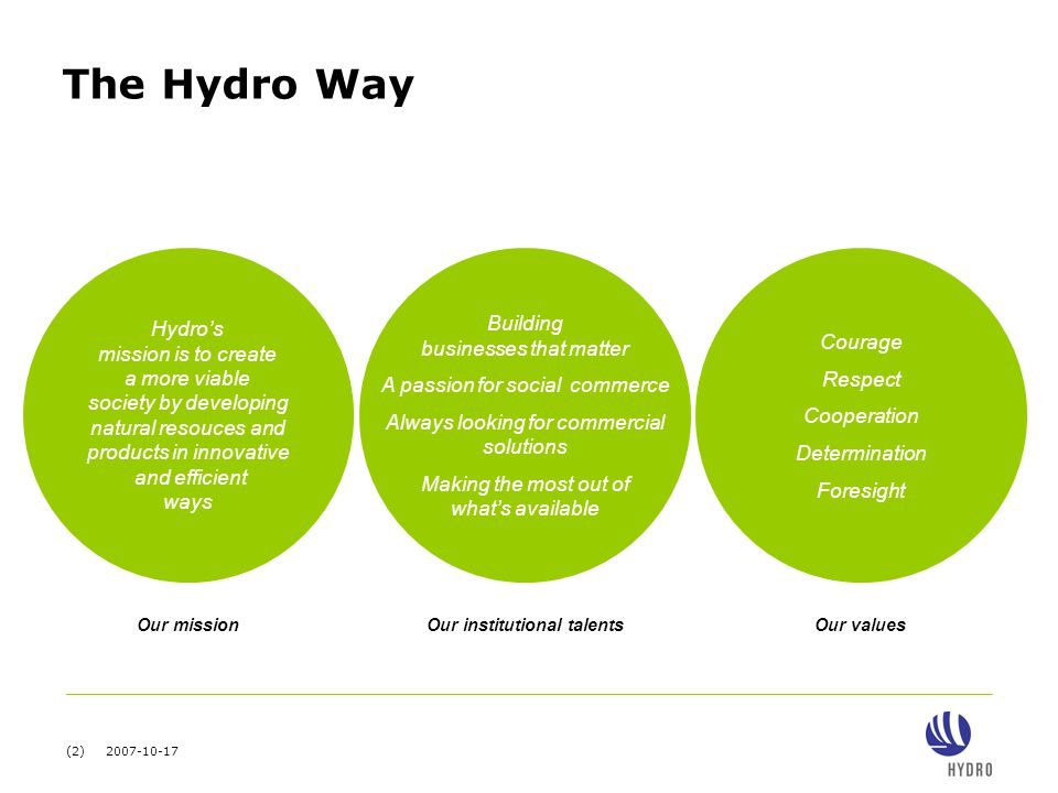 (2) 2007-10-17 The Hydro Way Hydro's mission is to create a more viable society by developing natural resouces and products in innovative and efficient ways Building businesses that matter A passion for social commerce Always looking for commercial solutions Making the most out of what's available Courage Respect Cooperation Determination Foresight Our mission Our institutional talents Our values