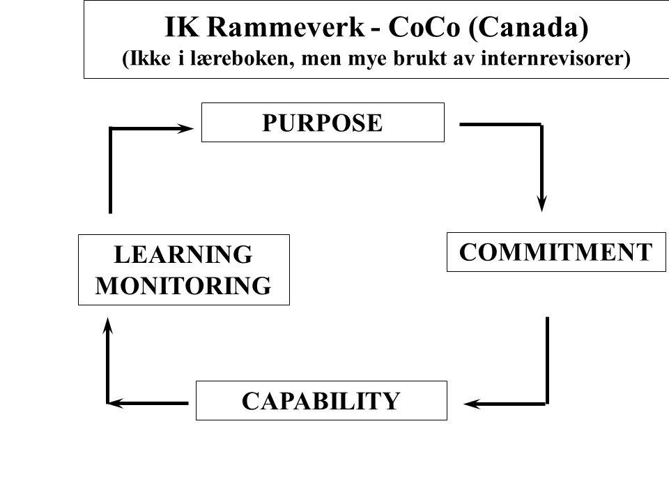 IK Rammeverk - CoCo (Canada) (Ikke i læreboken, men mye brukt av internrevisorer) PURPOSE CAPABILITY COMMITMENT LEARNING MONITORING