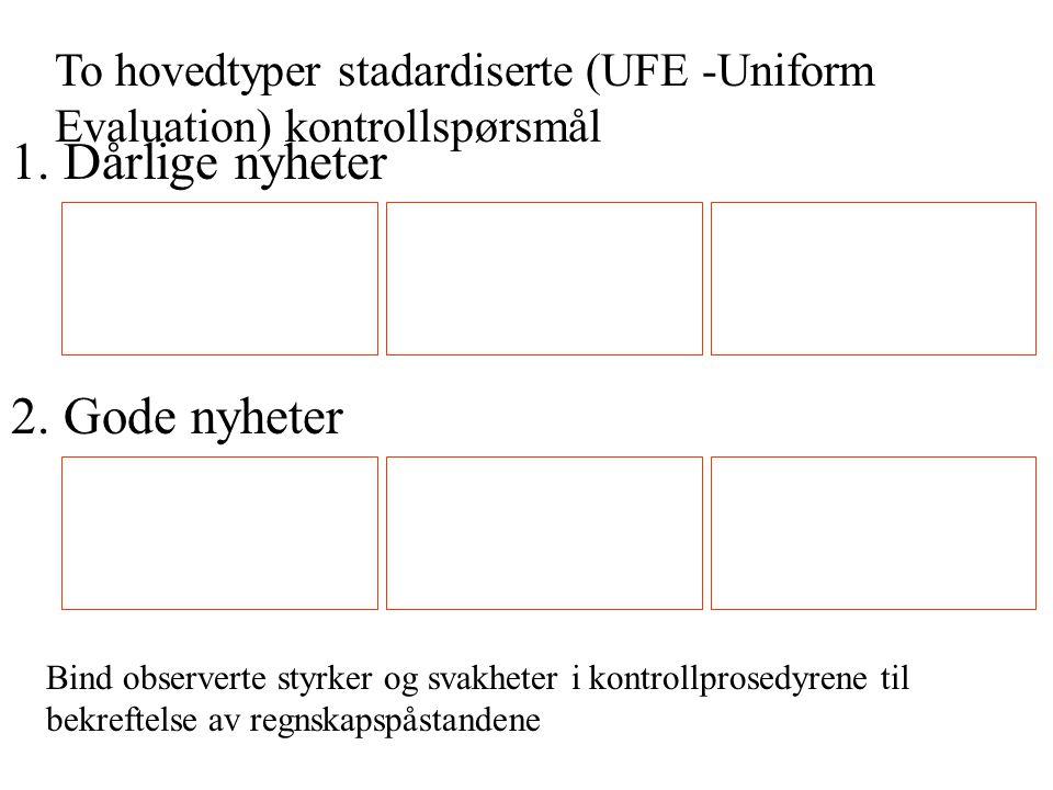 To hovedtyper stadardiserte (UFE -Uniform Evaluation) kontrollspørsmål 1. Dårlige nyheter Identify the weakness Explain the implication Recommend the