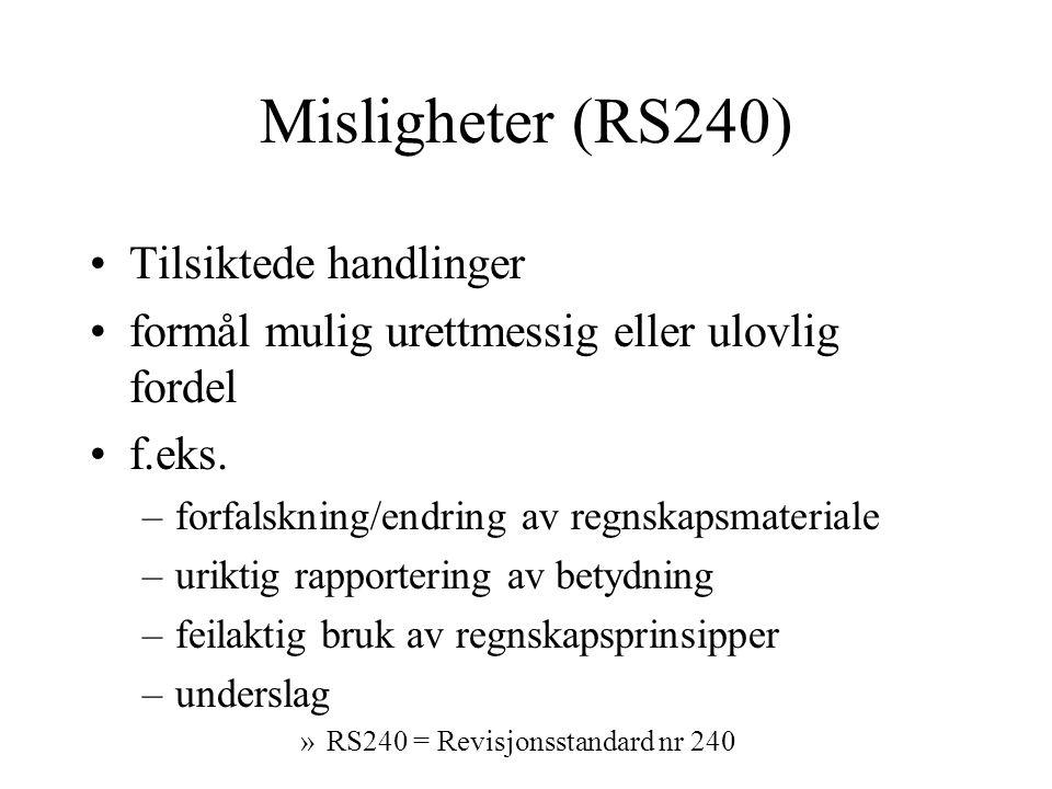 Etikk Ulovlig eller uetisk.