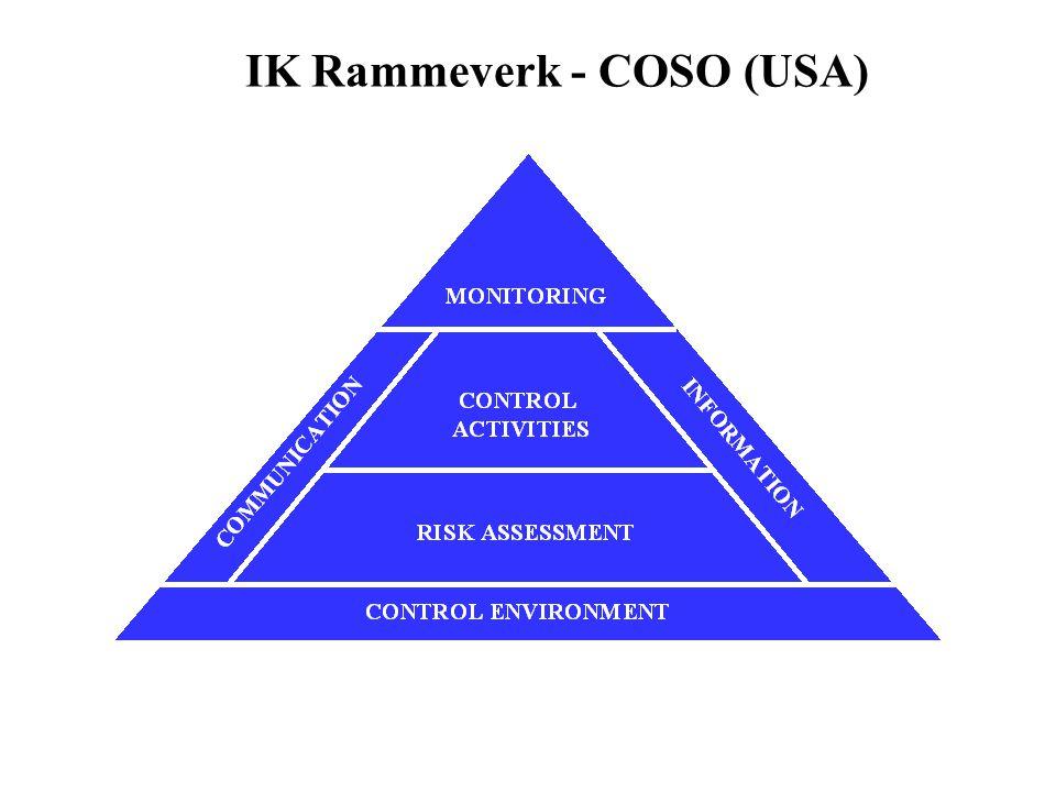 IK Rammeverk - COSO (USA)
