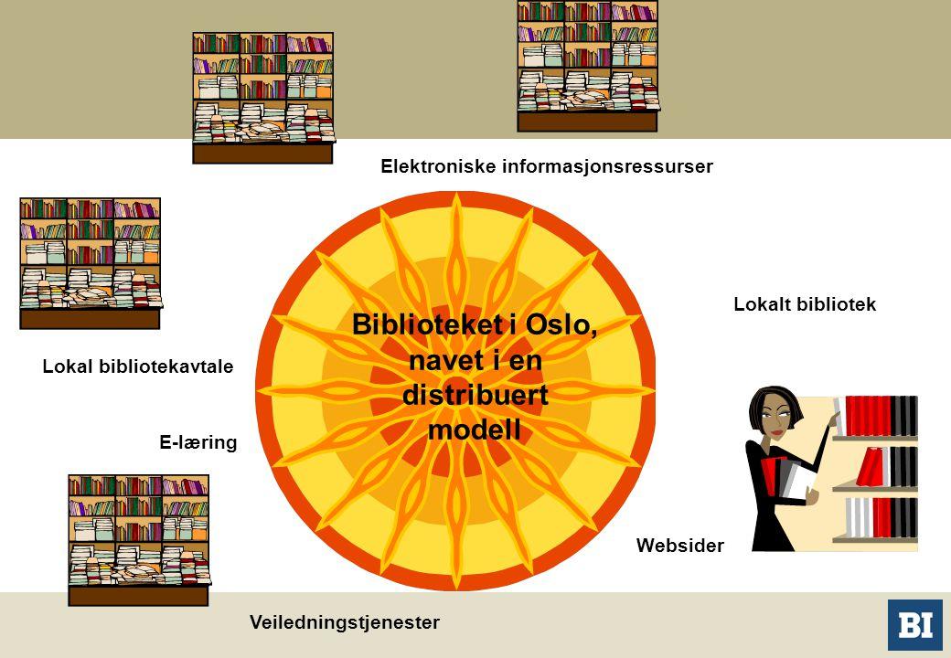 Websider E-læring Elektroniske informasjonsressurser Veiledningstjenester Lokalt bibliotek Lokal bibliotekavtale Biblioteket i Oslo, navet i en distri