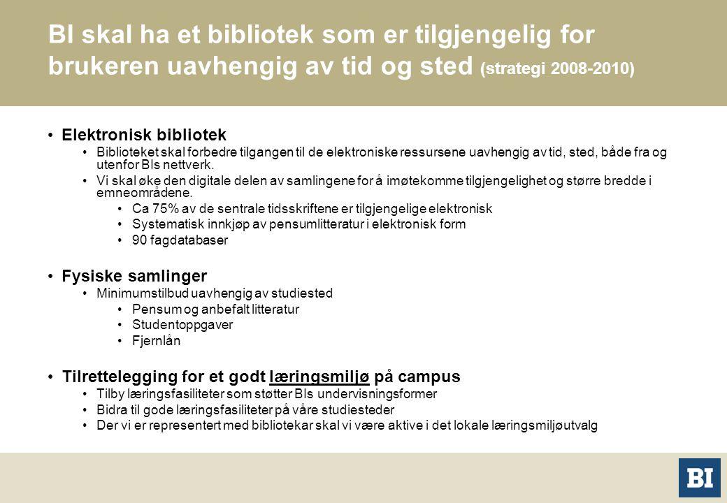 BI skal ha et bibliotek som er tilgjengelig for brukeren uavhengig av tid og sted (strategi 2008-2010) Elektronisk bibliotek Biblioteket skal forbedre