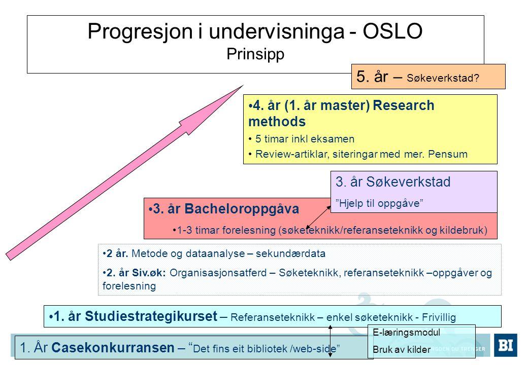 Progresjon i undervisninga - OSLO Prinsipp 1.