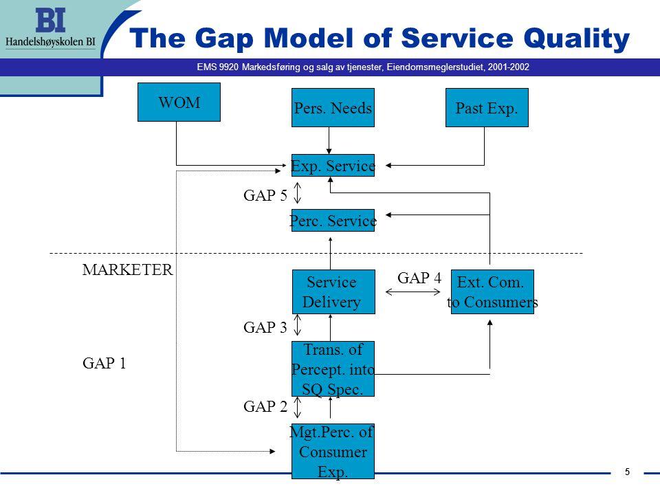 EMS 9920 Markedsføring og salg av tjenester, Eiendomsmeglerstudiet, 2001-2002 4 The Service Profit Chain Intern.