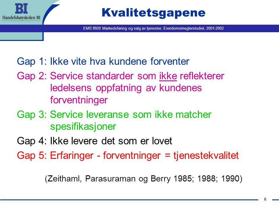EMS 9920 Markedsføring og salg av tjenester, Eiendomsmeglerstudiet, 2001-2002 5 The Gap Model of Service Quality WOM Pers.