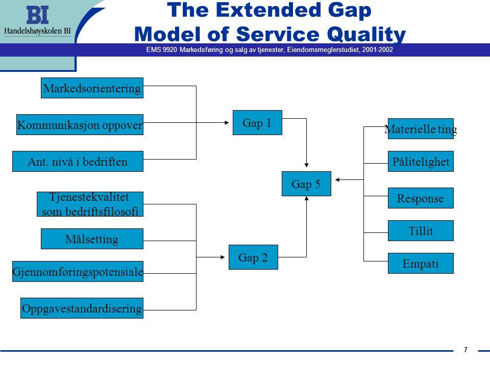 EMS 9920 Markedsføring og salg av tjenester, Eiendomsmeglerstudiet, 2001-2002 6 Kvalitetsgapene Gap 1: Ikke vite hva kundene forventer Gap 2: Service standarder som ikke reflekterer ledelsens oppfatning av kundenes forventninger Gap 3: Service leveranse som ikke matcher spesifikasjoner Gap 4: Ikke levere det som er lovet Gap 5: Erfaringer - forventninger = tjenestekvalitet (Zeithaml, Parasuraman og Berry 1985; 1988; 1990)