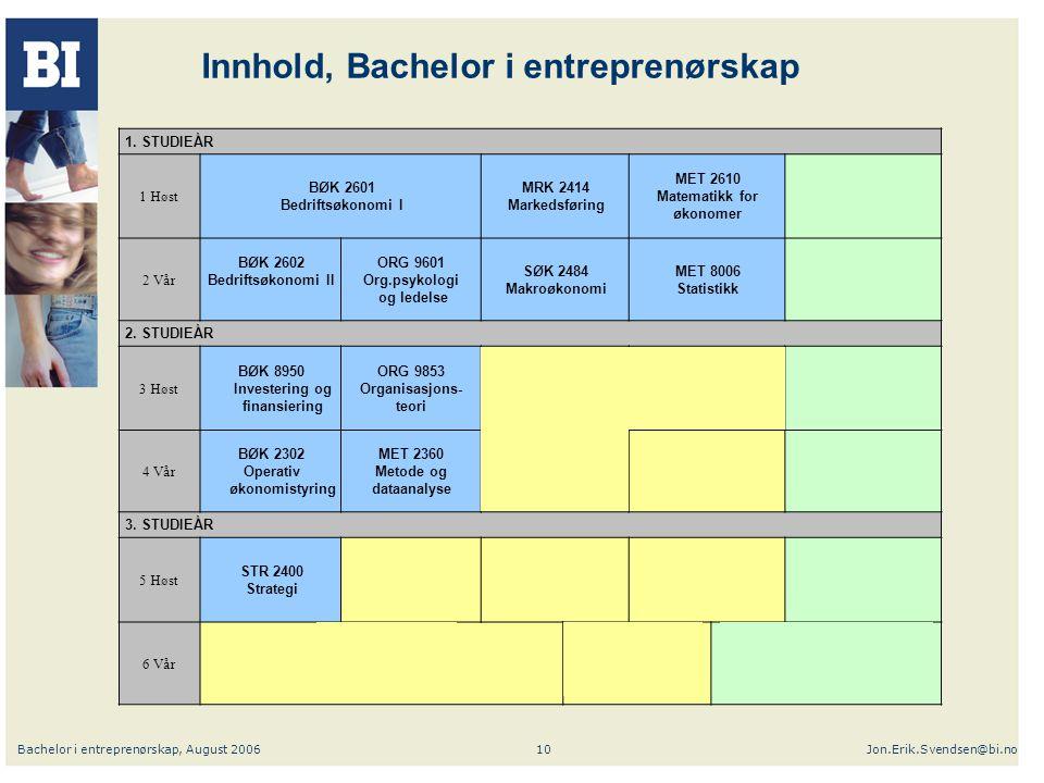 Bachelor i entreprenørskap, August 2006Jon.Erik.Svendsen@bi.no10 Innhold, Bachelor i entreprenørskap 1. STUDIEÅR 1 Høst BØK 2601 Bedriftsøkonomi I MRK