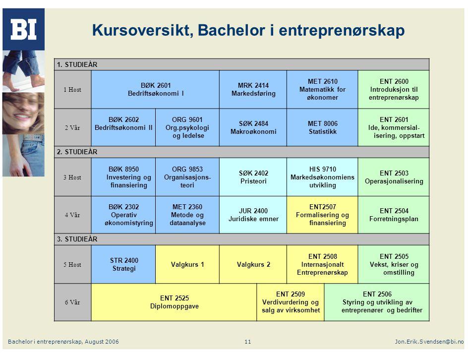 Bachelor i entreprenørskap, August 2006Jon.Erik.Svendsen@bi.no11 Kursoversikt, Bachelor i entreprenørskap 1. STUDIEÅR 1 Høst BØK 2601 Bedriftsøkonomi