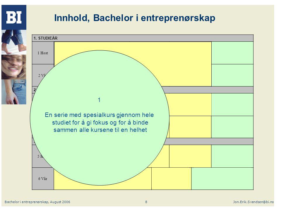Bachelor i entreprenørskap, August 2006Jon.Erik.Svendsen@bi.no8 Innhold, Bachelor i entreprenørskap 1. STUDIEÅR 1 Høst BØK 2601 Bedriftsøkonomi I MRK