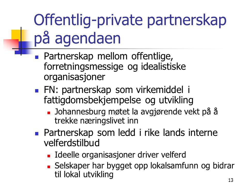 13 Offentlig-private partnerskap på agendaen Partnerskap mellom offentlige, forretningsmessige og idealistiske organisasjoner FN: partnerskap som virk
