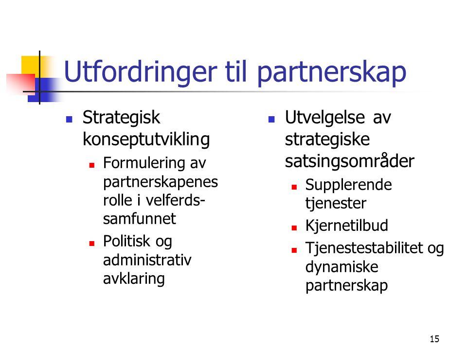 15 Utfordringer til partnerskap Strategisk konseptutvikling Formulering av partnerskapenes rolle i velferds- samfunnet Politisk og administrativ avklaring Utvelgelse av strategiske satsingsområder Supplerende tjenester Kjernetilbud Tjenestestabilitet og dynamiske partnerskap