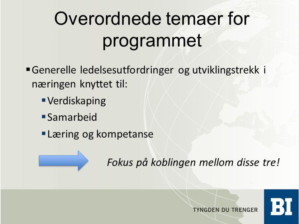 Overordnede temaer for programmet  Generelle ledelsesutfordringer og utviklingstrekk i næringen knyttet til:  Verdiskaping  Samarbeid  Læring og k