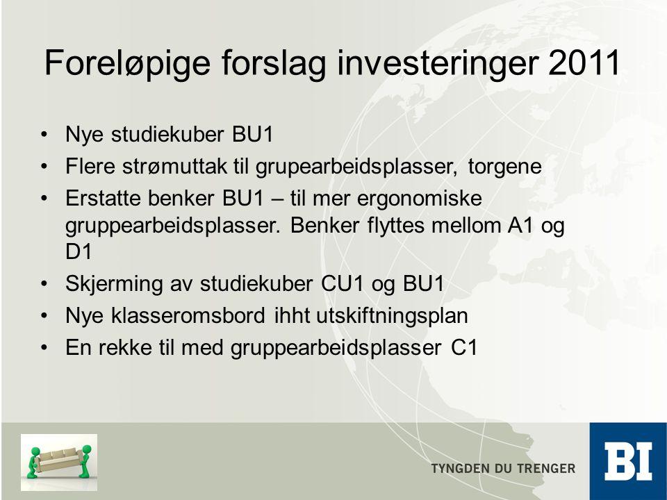Foreløpige forslag investeringer 2011 Nye studiekuber BU1 Flere strømuttak til grupearbeidsplasser, torgene Erstatte benker BU1 – til mer ergonomiske