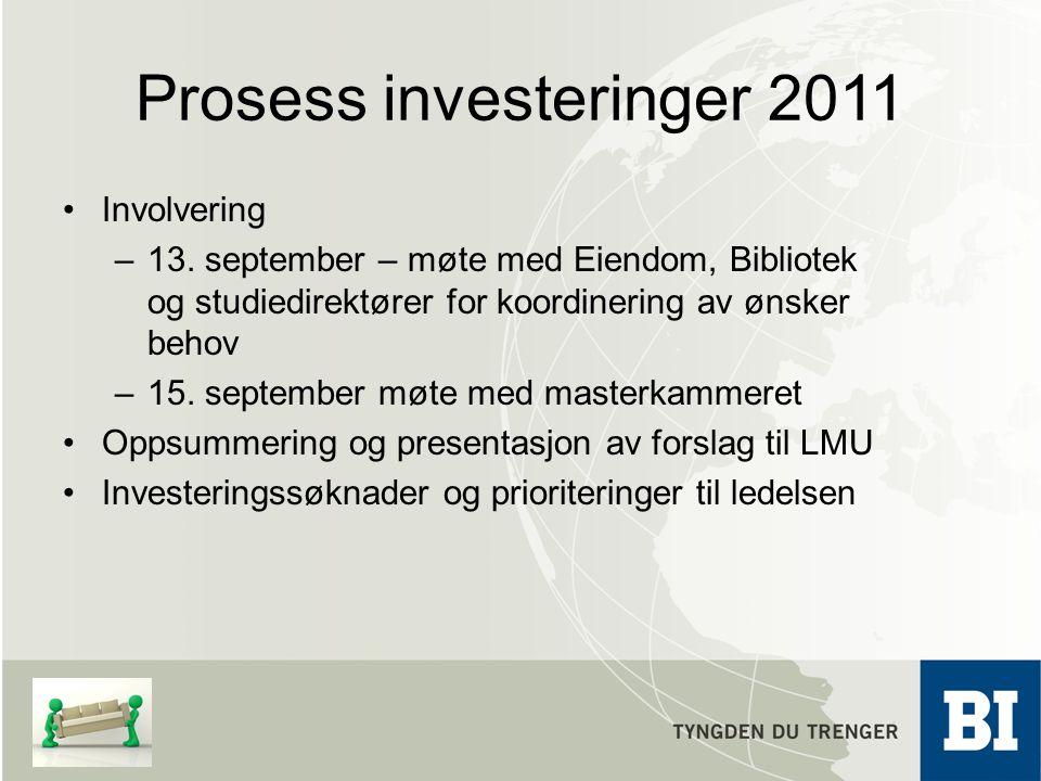 Prosess investeringer 2011 Involvering –13. september – møte med Eiendom, Bibliotek og studiedirektører for koordinering av ønsker behov –15. septembe