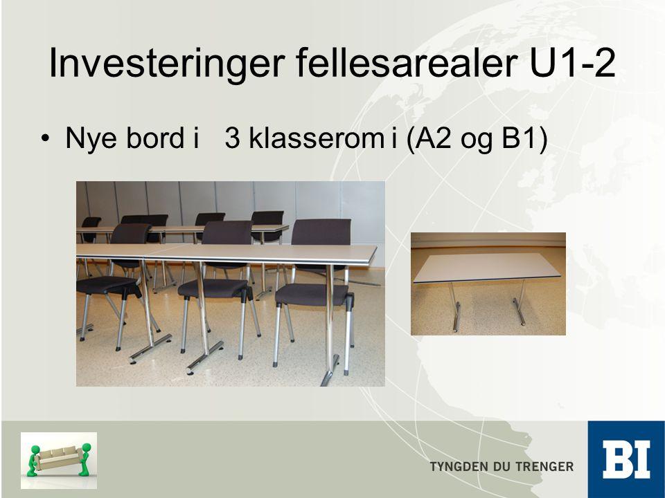 Investeringer fellesarealer U1-2 Nye bord i 3 klasserom i (A2 og B1)