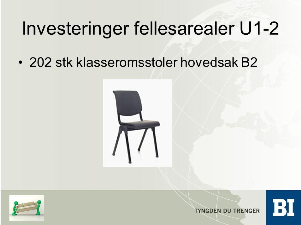 Investeringer fellesarealer U1-2 202 stk klasseromsstoler hovedsak B2